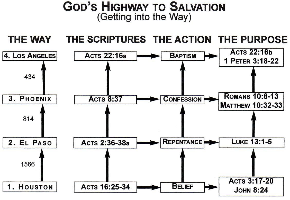 a discussion on jesus as a bringer of gods salvation Jesus christ, almighty god they deny their hearers the salvation that comes by receiving the only begotten neither are there two gods there is one – jesus.